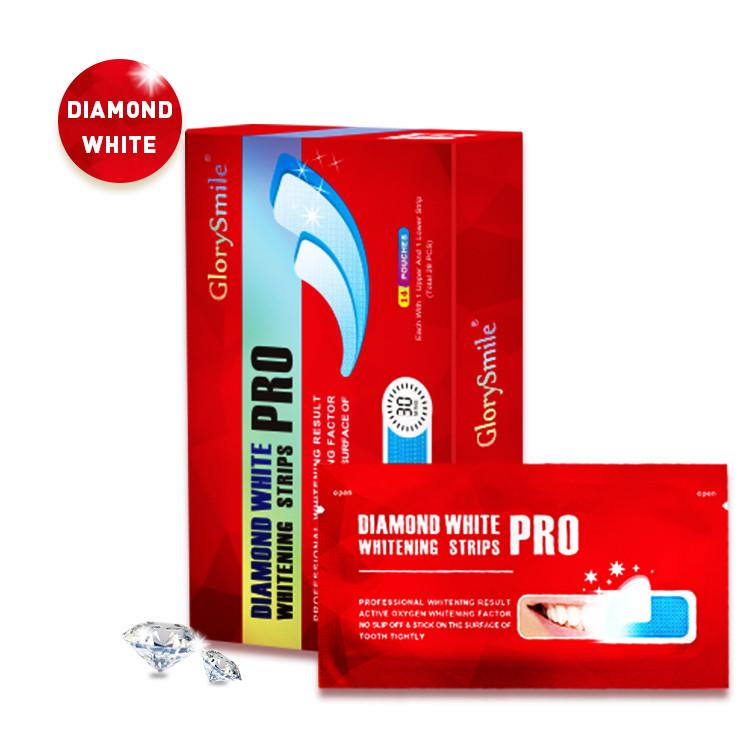 100% Effective 6%HP Dental Bleaching Private Label Tooth Whitening Plus Lighting Teeth Whitening Strips
